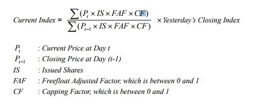 HSI calculation formula