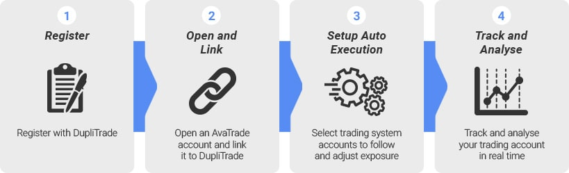 DupliTrade | follow the best traders in the market